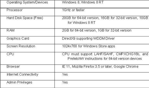 windows system requirements